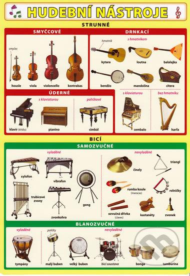 Hudební nástroje - Petr Kupka a kol.