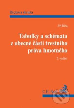Tabulky a schémata z obecné části trestního práva hmotného - Jiří Říha