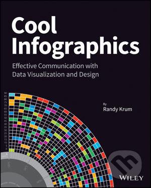 Cool Infographics - Randy Krum