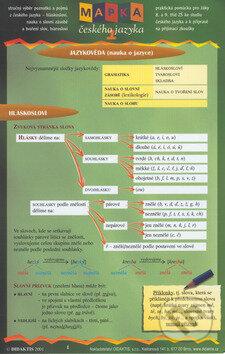 Mapka českého jazyka -