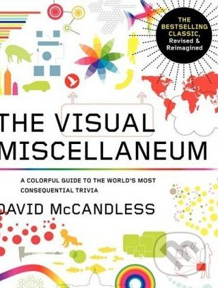 Visual Miscellaneum - David McCandless