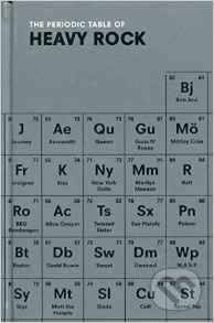 The Periodic Table of Heavy Rock - Ian Gittins