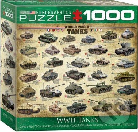 Tanky 2. světové války -