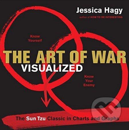 The Art of War Visualized - Jessica Hagy