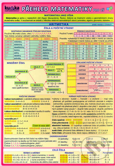 Přehled matematiky pro ZŠ - 2. vydání - Náhled učebnice