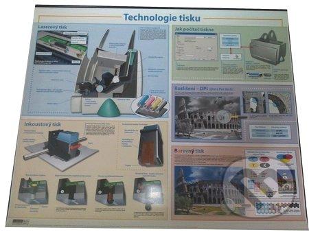 Technologie tisku (obraz) -